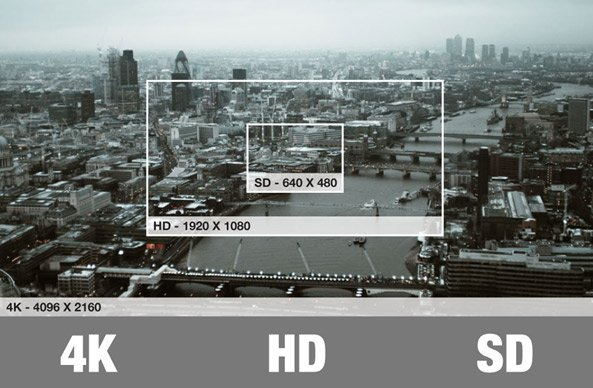 4k-video-production-resolution-4096-by-2160